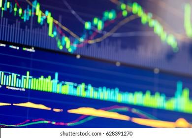Blurred stock chart background