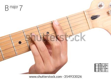 B Maj 7 Major Seventh Keys Guitar Tutorial Stock Photo (Edit Now ...
