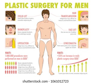Body and face plastic surgery for men: infographics for posters, flyers, brochures and web. Liposuction, hair transplantation, gynecomastia, eyelid lift, face lift, rhinoplasty. Male body.