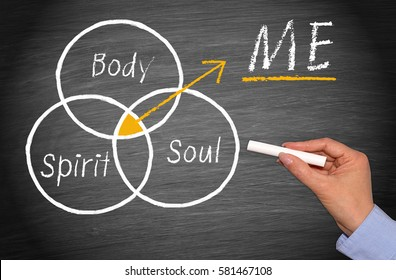 Body, Spirit and Soul - ME - balance and wellness concept