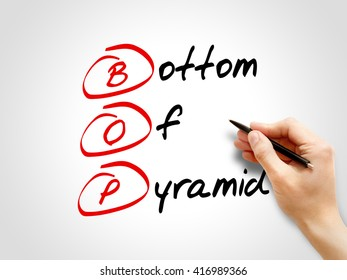 BOP - Bottom of the Pyramid, acronym business concept