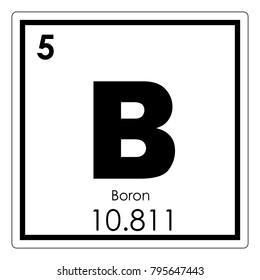 Boron chemical element periodic table science symbol