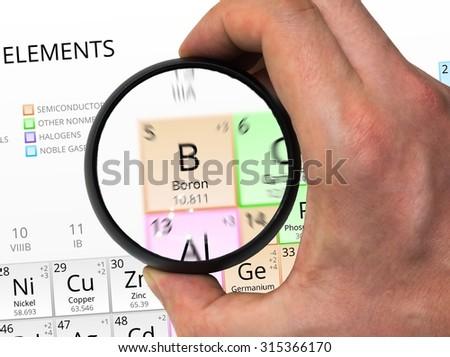 Boron Symbol B Element Periodic Table Stock Photo Edit Now