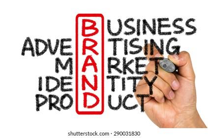 brand crossword concept handwritten on whiteboard
