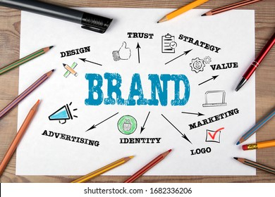 BRAND. Design, Value, Marketing and Identity concept. Chart with keywords and icons. White sheet of paper and colored pencils on a wooden table