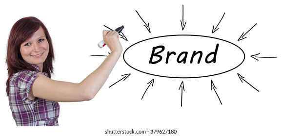 Brand - young businesswoman drawing information concept on whiteboard.