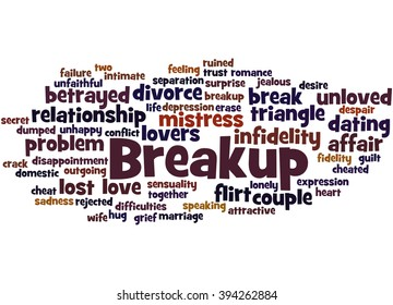 Breakup, word cloud concept on white background.