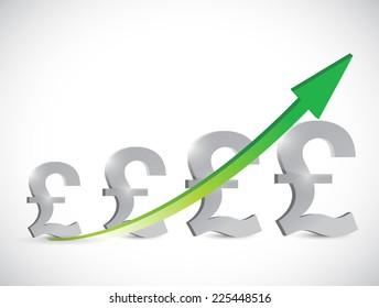 british pound business graph illustration design over a white background