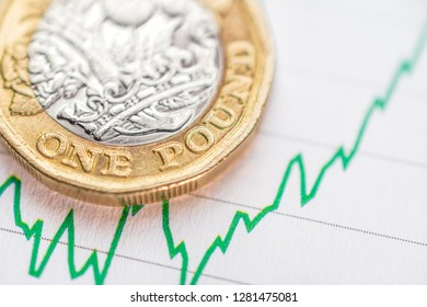 British pound exchange rate: British pound coin placed on a green graph showing increase in currency exchange rate