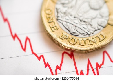 British pound exchange rate: British pound coin placed on a red graph showing decrease in currency exchange rate