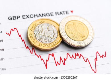 British pound US dollar exchange rate: A coin and a bill placed on a red graph showing decrease in currency exchange rate