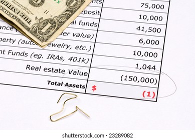 A budget sheet shows how real estate value has devalued ones net worth.