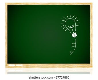 bulb idea on Green board with wooden frame isolate on white background.