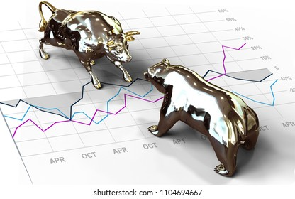 bull and bear stock market investment symbols on financial chart 3d render