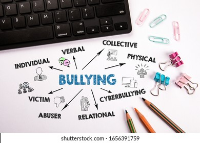 Bullying. Verbal, Collective, Cyberbullying, Mobbing and Victim concept. Chart with keywords and icons. Colored pencils and a computer keyboard