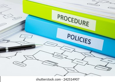 Business binders with POLICIES and PROCEDURE words on labels place on process flow charts, pen pointing at document word