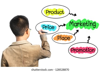Business boy writing marketing 4p, Product, Place, Promotion, Price