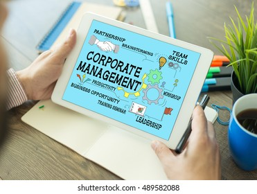 BUSINESS BRAND MARKETING AND CORPORATE MANAGEMENT