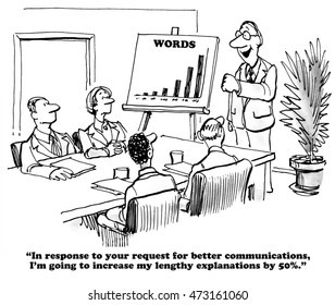 Business cartoon about saying too many words and becoming confusing.