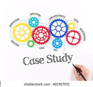 Business Case Study Mechanism