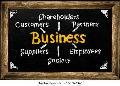 Business - chalkboard