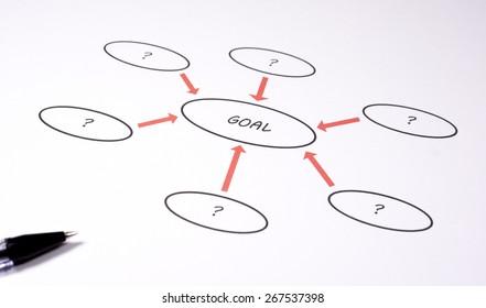 Business Chart - Goal