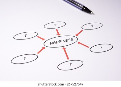 Business Chart - Happiness