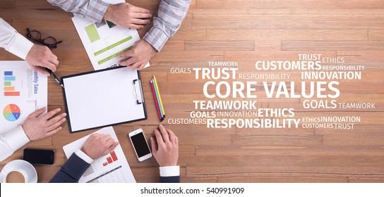 Business Concept: Core Values Word Cloud