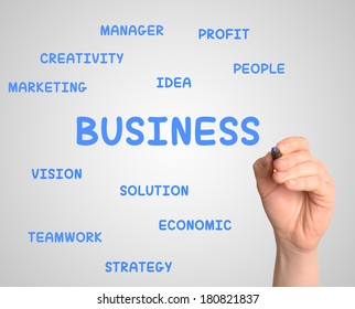 business concept written by hand on board