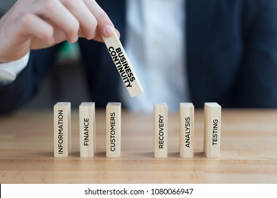 BUSINESS CONTINUITY CONCEPT
