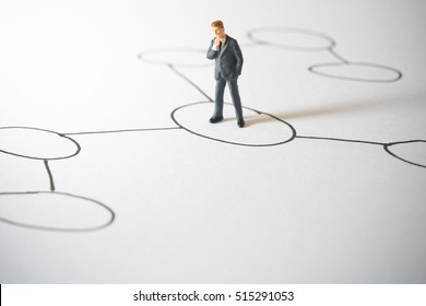 Business decision concept. Businessman standing confusing with strategy process step.