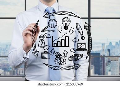 Business development concept, businessman drawing different stages of business development.