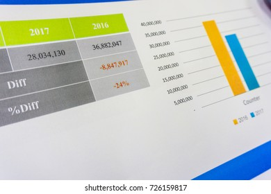 business document,Financial charts