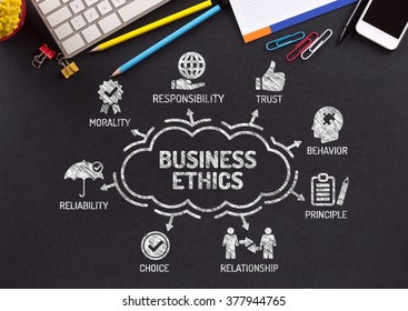 Business Ethics. Chart with keywords and icons on blackboard