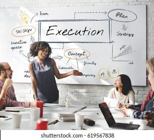 Business Execution Concept