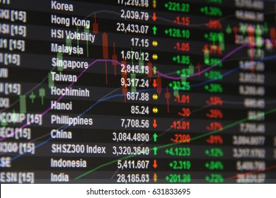 Business or finance concept : Asia Pacific stock market data and candle stick graph chart on monitor