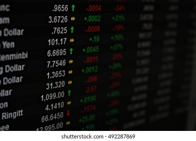 Business, finance or investment background concept : Display of currency exchange rate on monitor