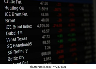 Business, finance or investment background concept : Display of energy future or oil future market data on monitor