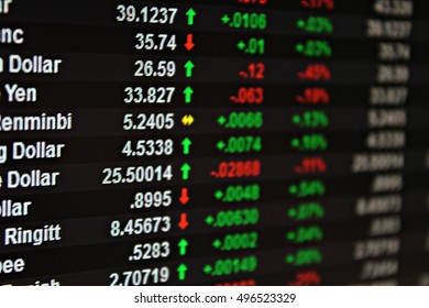 Business, finance or investment background concept : Display of currency exchange rate on monitor or chart