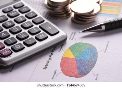 Business Financial Budget Calculation