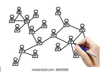 A business flow chart diagram