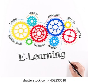 Business Gears and E-Learning Mechanism