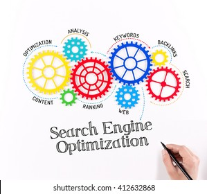 Business Gears and Search Engine Optimization Mechanism