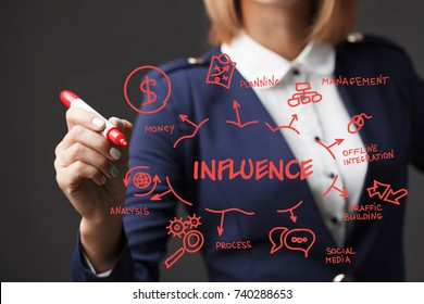 Business girl writes a red marker development strategy. The concept of marketing.Influence