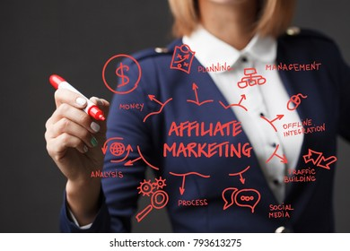 Business girl writes a red marker development strategy. The concept of marketing.Affiliate marketing