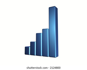 Business Graph Showing Increase of Profits/Sales/Gains