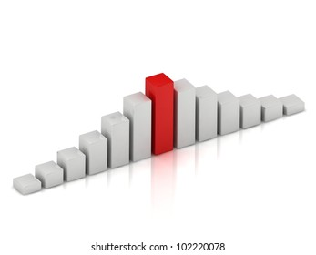 Business graph of white bars and red bar: growth and reduced productivity