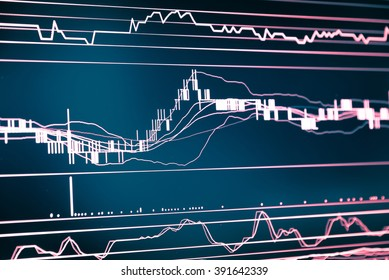 Business graphs on the monitor. Stock chart on the screen. Stock graph chart at exchange market screen. Forex market. Investment. Financial concept. Trading software window on PC screen, close-up.