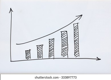 business growth graph draw on white board