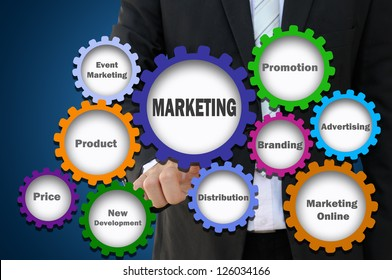 Business hand pointing Marketing Concept with Gear Presentation